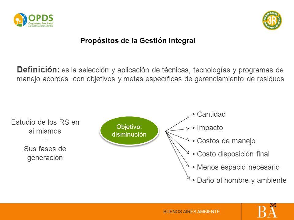 Propósitos de la Gestión Integral Definición: es la selección y aplicación de técnicas, tecnologías y programas de manejo acordes con objetivos y meta