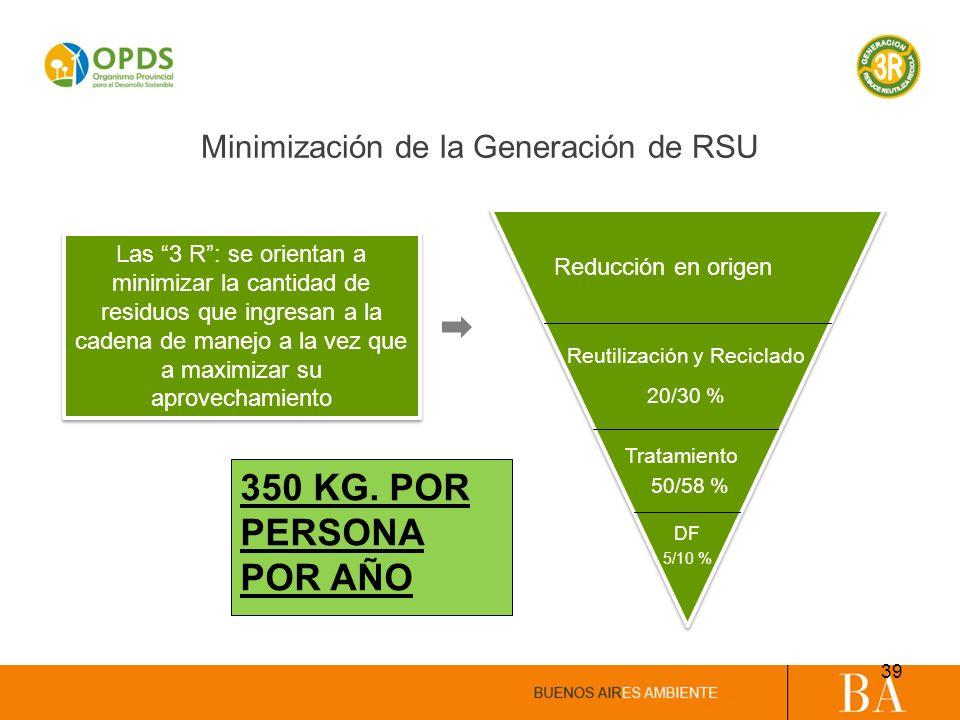 Minimización de la Generación de RSU Reducción en origen Reutilización y Reciclado Tratamiento DF Las 3 R: se orientan a minimizar la cantidad de resi