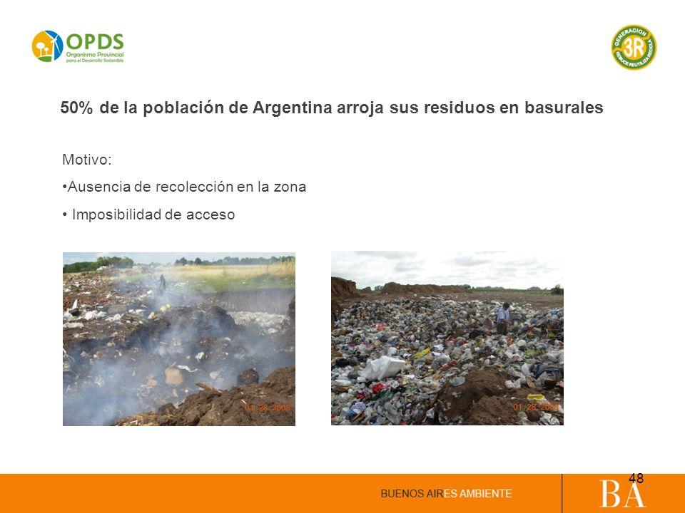 50% de la población de Argentina arroja sus residuos en basurales Motivo: Ausencia de recolección en la zona Imposibilidad de acceso 48