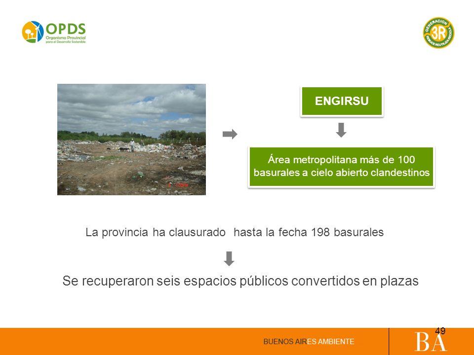 Se recuperaron seis espacios públicos convertidos en plazas ENGIRSU Área metropolitana más de 100 basurales a cielo abierto clandestinos La provincia