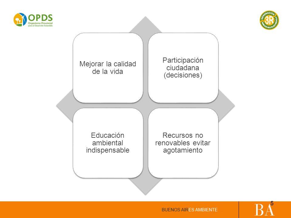 Mejorar la calidad de la vida Participación ciudadana (decisiones) Educación ambiental indispensable Recursos no renovables evitar agotamiento 5