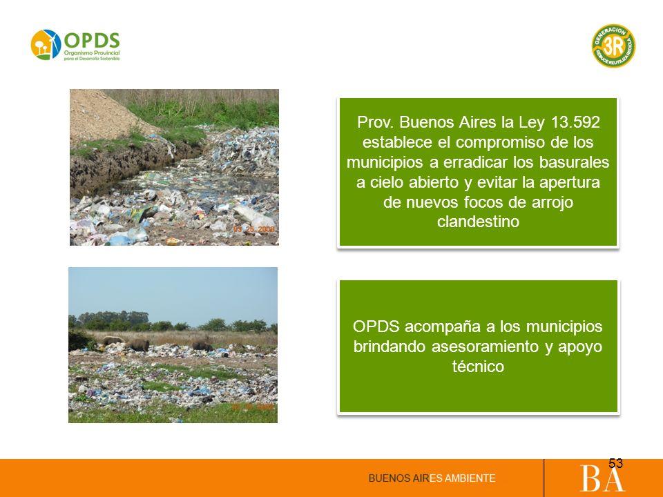 Prov. Buenos Aires la Ley 13.592 establece el compromiso de los municipios a erradicar los basurales a cielo abierto y evitar la apertura de nuevos fo