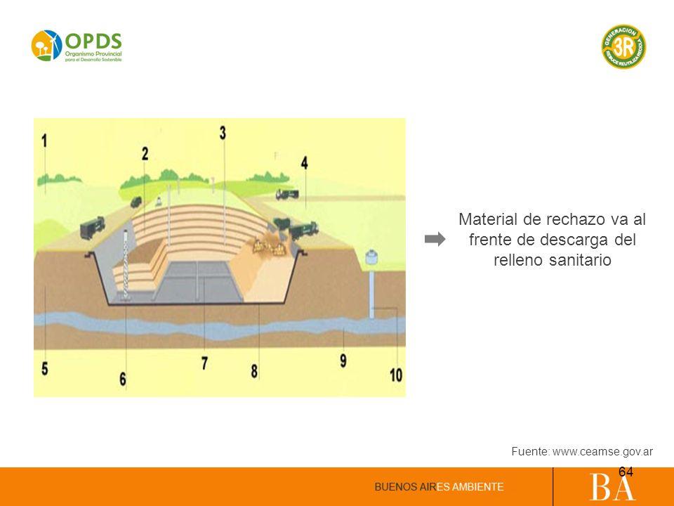 Fuente: www.ceamse.gov.ar Material de rechazo va al frente de descarga del relleno sanitario 64