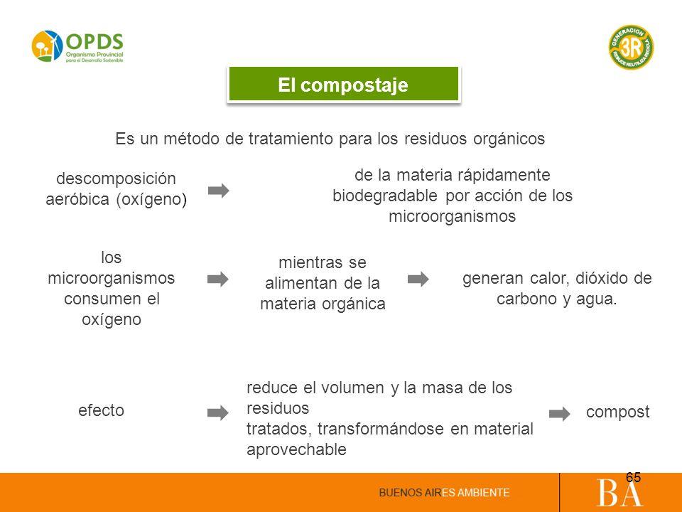efecto reduce el volumen y la masa de los residuos tratados, transformándose en material aprovechable compost Es un método de tratamiento para los res