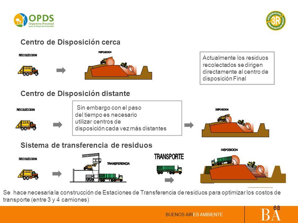 Se hace necesaria la construcción de Estaciones de Transferencia de residuos para optimizar los costos de transporte (entre 3 y 4 camiones) Centro de