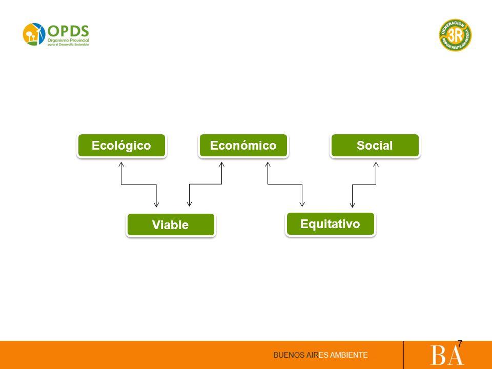 Ecológico Económico Social Viable Equitativo 7