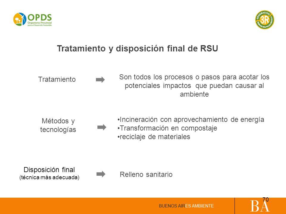 Tratamiento y disposición final de RSU Tratamiento Son todos los procesos o pasos para acotar los potenciales impactos que puedan causar al ambiente M