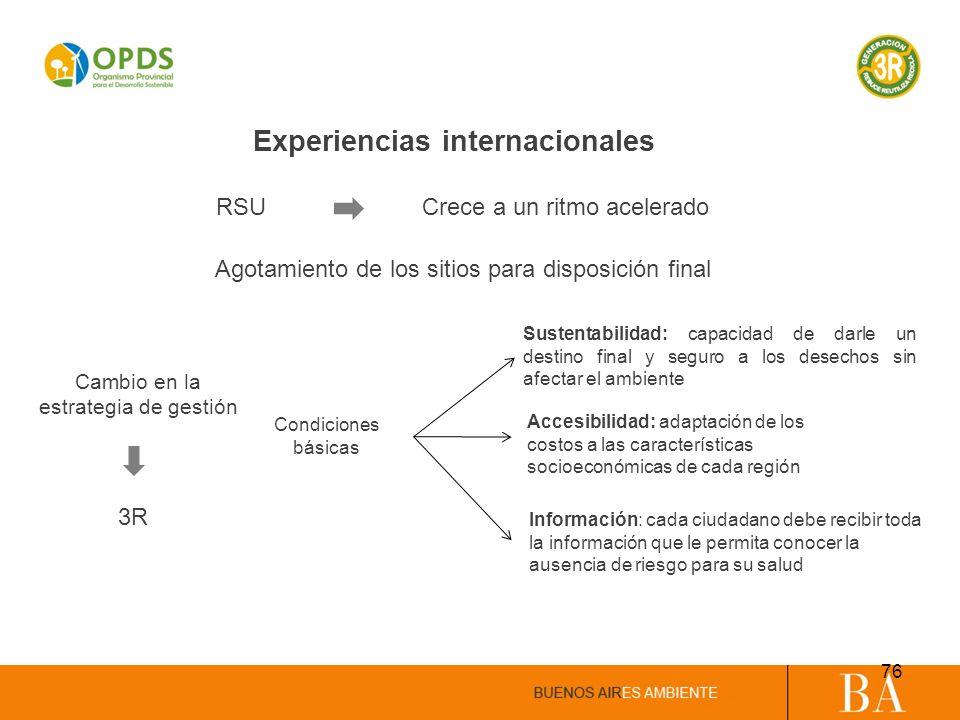 Experiencias internacionales RSU Crece a un ritmo acelerado Agotamiento de los sitios para disposición final Cambio en la estrategia de gestión Condic