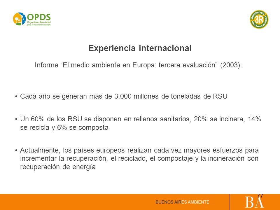 Experiencia internacional Cada año se generan más de 3.000 millones de toneladas de RSU Un 60% de los RSU se disponen en rellenos sanitarios, 20% se i