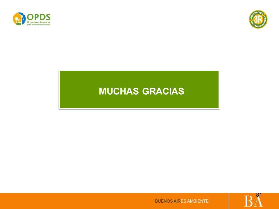 MUCHAS GRACIAS 81