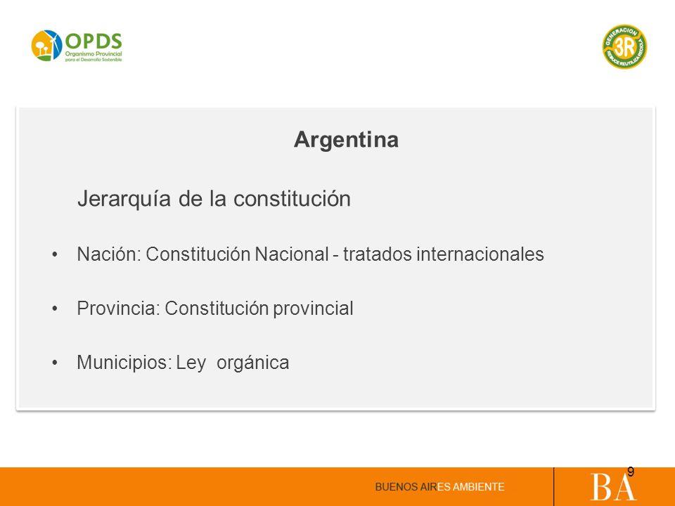 Argentina Jerarquía de la constitución Nación: Constitución Nacional - tratados internacionales Provincia: Constitución provincial Municipios: Ley org