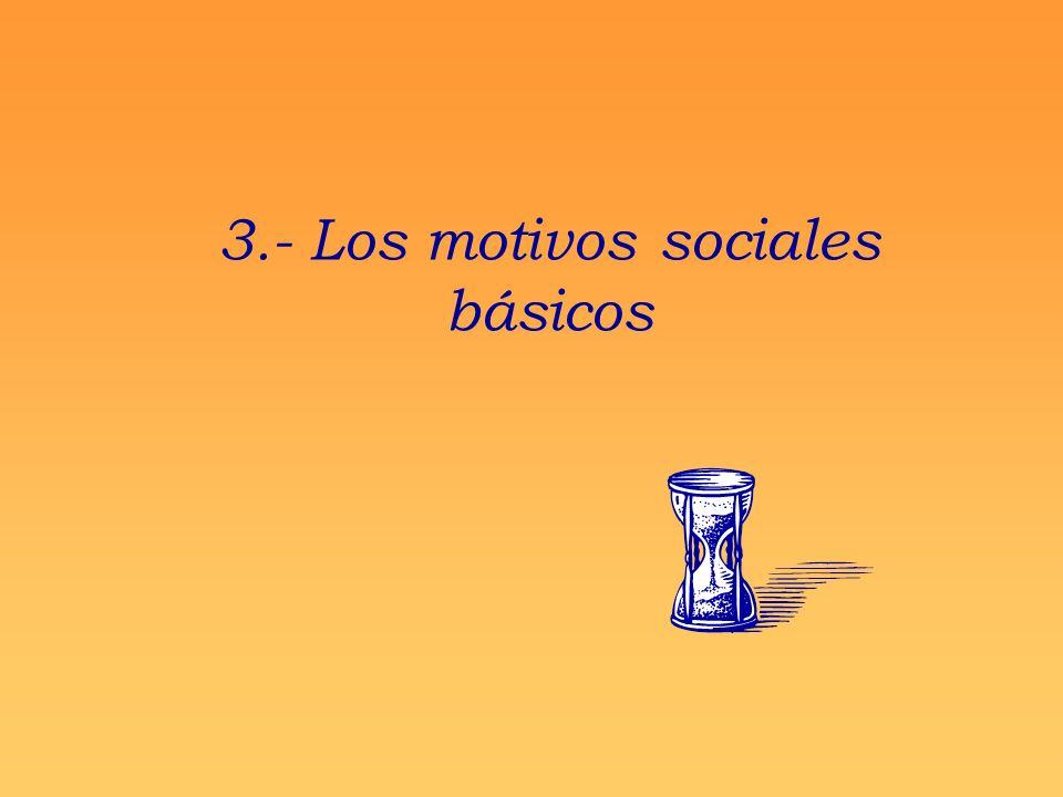 3.- Los motivos sociales básicos