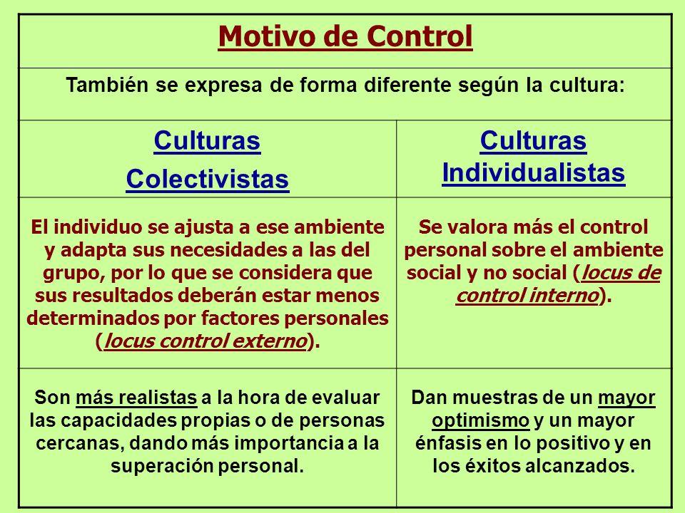 Motivo de Control También se expresa de forma diferente según la cultura: Culturas Colectivistas Culturas Individualistas El individuo se ajusta a ese