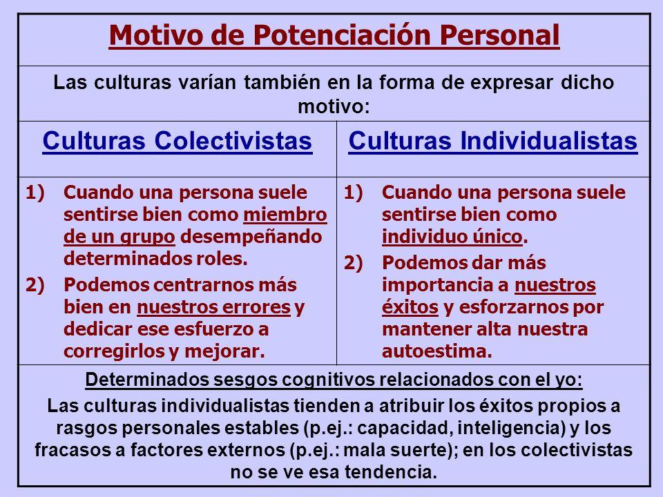 Motivo de Potenciación Personal Las culturas varían también en la forma de expresar dicho motivo: Culturas ColectivistasCulturas Individualistas 1)Cuando una persona suele sentirse bien como miembro de un grupo desempeñando determinados roles.