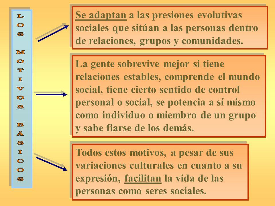 Se adaptan a las presiones evolutivas sociales que sitúan a las personas dentro de relaciones, grupos y comunidades. La gente sobrevive mejor si tiene