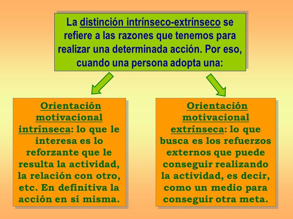 La distinción intrínseco-extrínseco se refiere a las razones que tenemos para realizar una determinada acción. Por eso, cuando una persona adopta una: