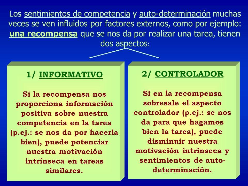 Los sentimientos de competencia y auto-determinación muchas veces se ven influidos por factores externos, como por ejemplo: una recompensa que se nos