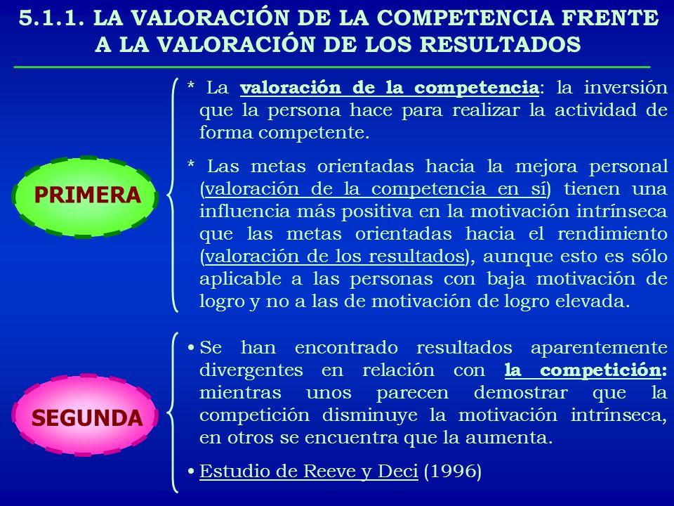 * La valoración de la competencia : la inversión que la persona hace para realizar la actividad de forma competente. * Las metas orientadas hacia la m