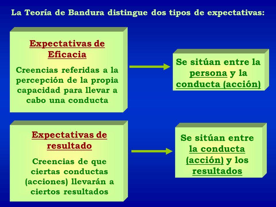 La Teoría de Bandura distingue dos tipos de expectativas: Expectativas de Eficacia Creencias referidas a la percepción de la propia capacidad para lle