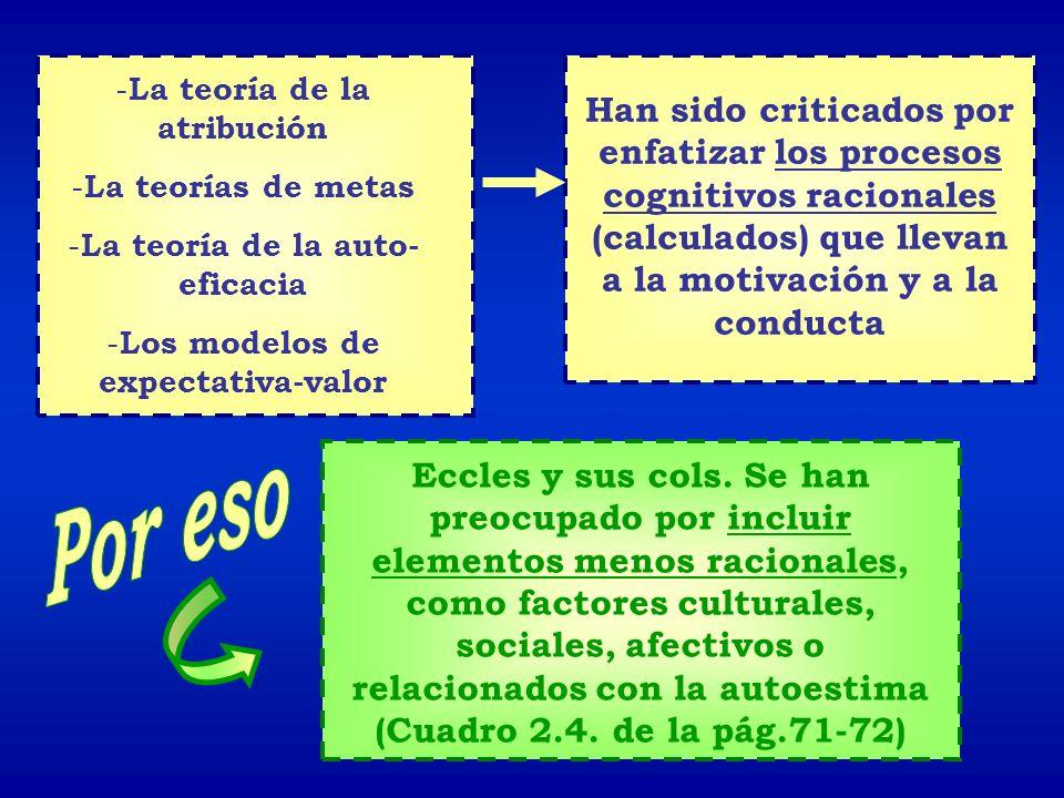 - La teoría de la atribución - La teorías de metas - La teoría de la auto- eficacia - Los modelos de expectativa-valor Han sido criticados por enfatizar los procesos cognitivos racionales (calculados) que llevan a la motivación y a la conducta Eccles y sus cols.