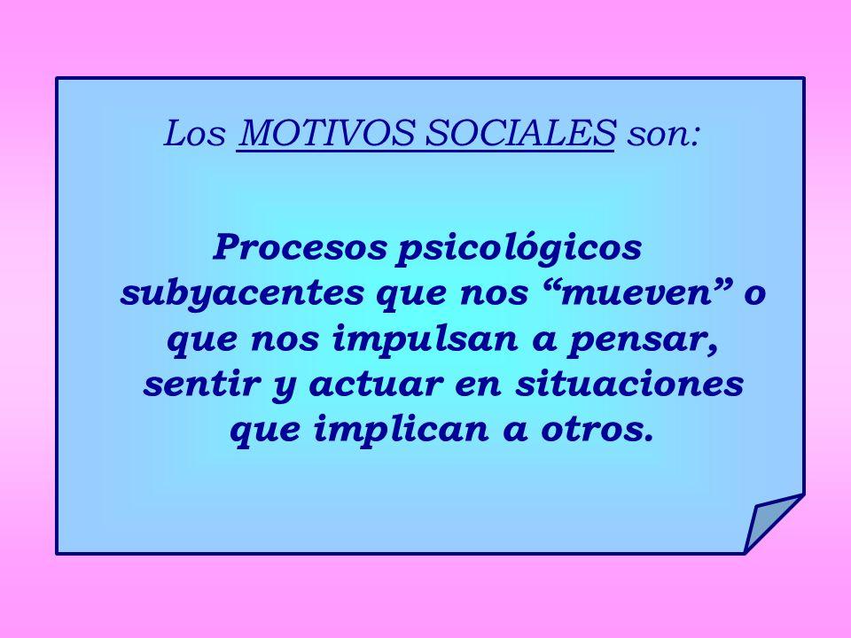 Los MOTIVOS SOCIALES son: Procesos psicológicos subyacentes que nos mueven o que nos impulsan a pensar, sentir y actuar en situaciones que implican a