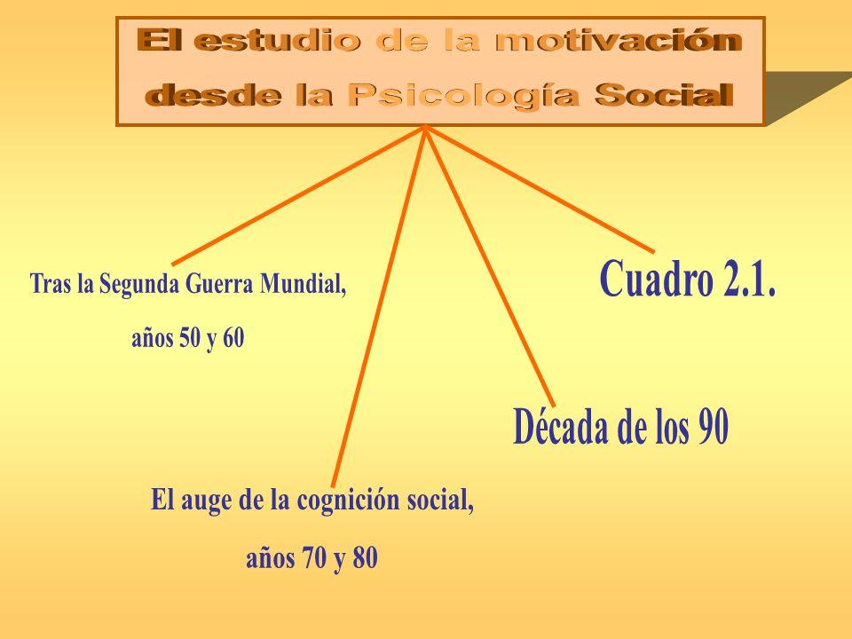 3.1.MOTIVO DE PERTENENCIA Este motivo ha sido estudiado por Baumeister y Leary (1995).