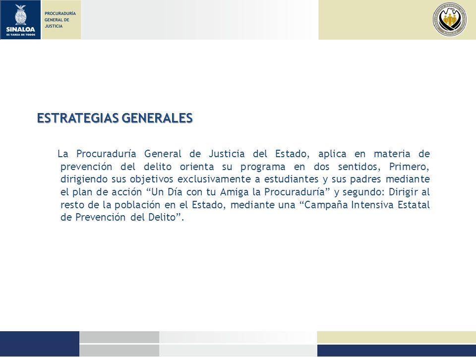 ESTRATEGIAS GENERALES La Procuraduría General de Justicia del Estado, aplica en materia de prevención del delito orienta su programa en dos sentidos,