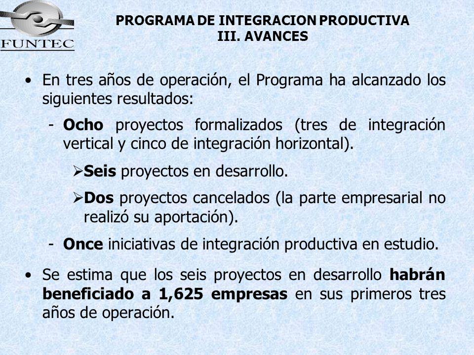 PROGRAMA DE INTEGRACION PRODUCTIVA III. AVANCES En tres años de operación, el Programa ha alcanzado los siguientes resultados: -Ocho proyectos formali