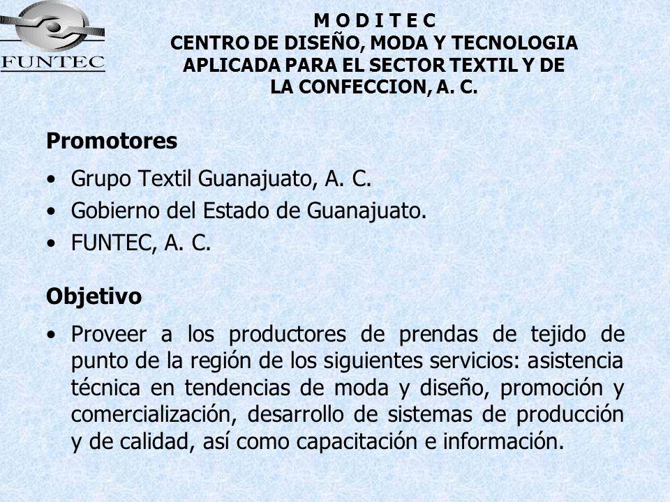 M O D I T E C CENTRO DE DISEÑO, MODA Y TECNOLOGIA APLICADA PARA EL SECTOR TEXTIL Y DE LA CONFECCION, A. C. Promotores Grupo Textil Guanajuato, A. C. G