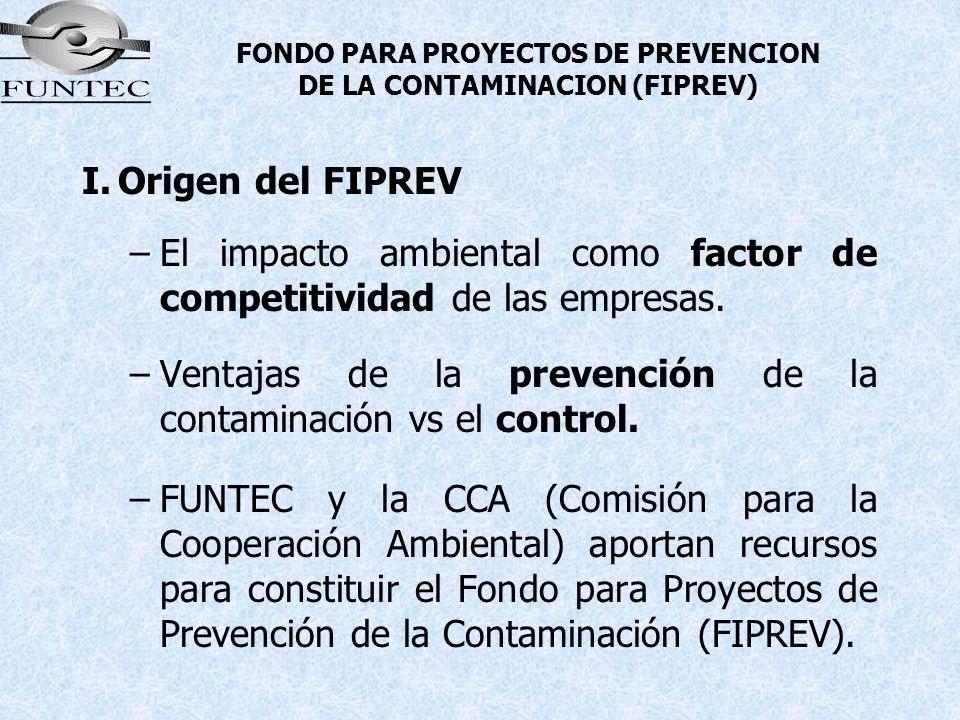 FONDO PARA PROYECTOS DE PREVENCION DE LA CONTAMINACION (FIPREV) I.Origen del FIPREV –El impacto ambiental como factor de competitividad de las empresa
