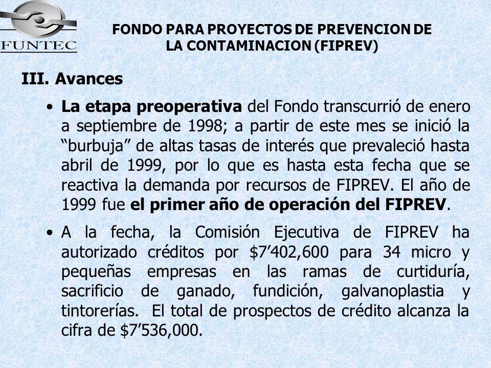 FONDO PARA PROYECTOS DE PREVENCION DE LA CONTAMINACION (FIPREV) III. Avances La etapa preoperativa del Fondo transcurrió de enero a septiembre de 1998