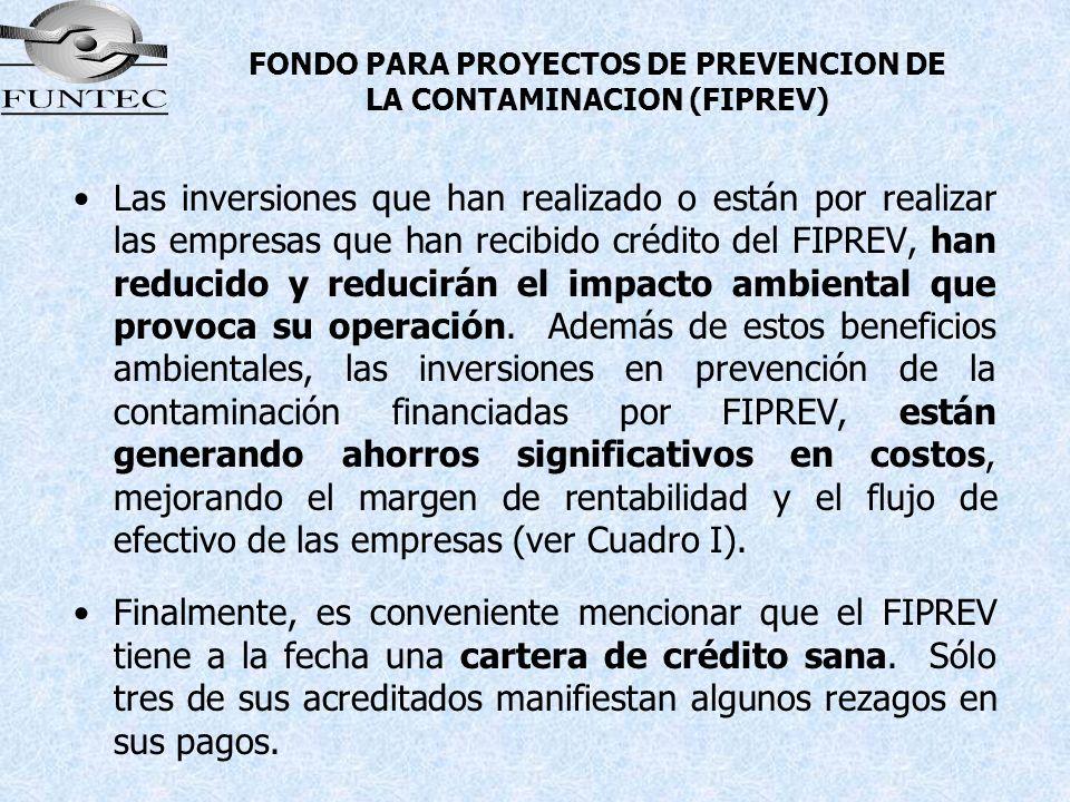 FONDO PARA PROYECTOS DE PREVENCION DE LA CONTAMINACION (FIPREV) Las inversiones que han realizado o están por realizar las empresas que han recibido c