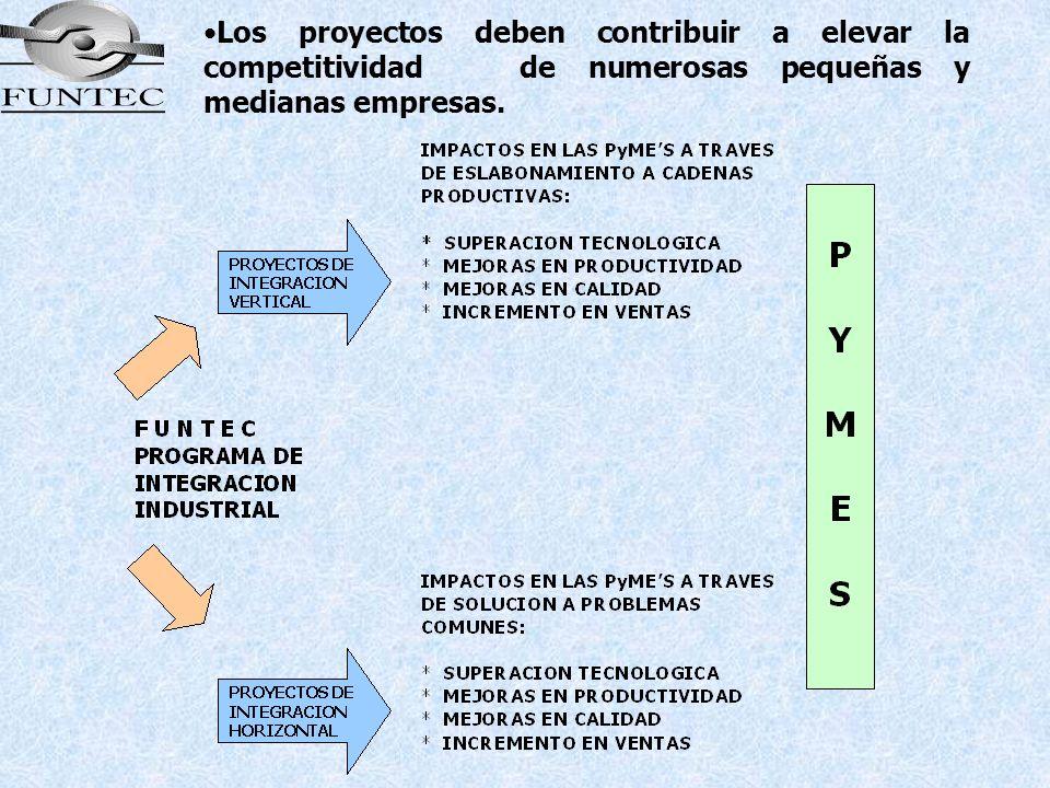 PROGRAMA DE INTEGRACION PRODUCTIVA II.