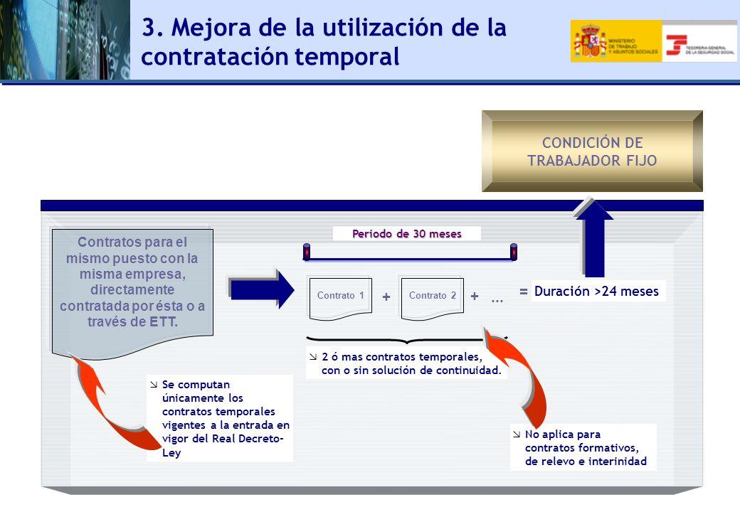 3. Mejora de la utilización de la contratación temporal Contratos para el mismo puesto con la misma empresa, directamente contratada por ésta o a trav