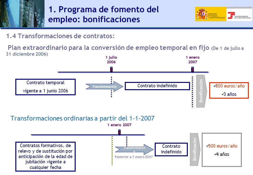 1. Programa de fomento del empleo: bonificaciones 1.4 Transformaciones de contratos: Plan extraordinario para la conversión de empleo temporal en fijo