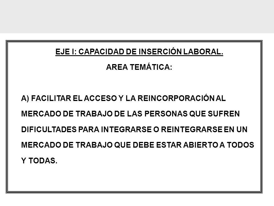 EJE I: CAPACIDAD DE INSERCIÓN LABORAL. AREA TEMÁTICA: A) FACILITAR EL ACCESO Y LA REINCORPORACIÓN AL MERCADO DE TRABAJO DE LAS PERSONAS QUE SUFREN DIF