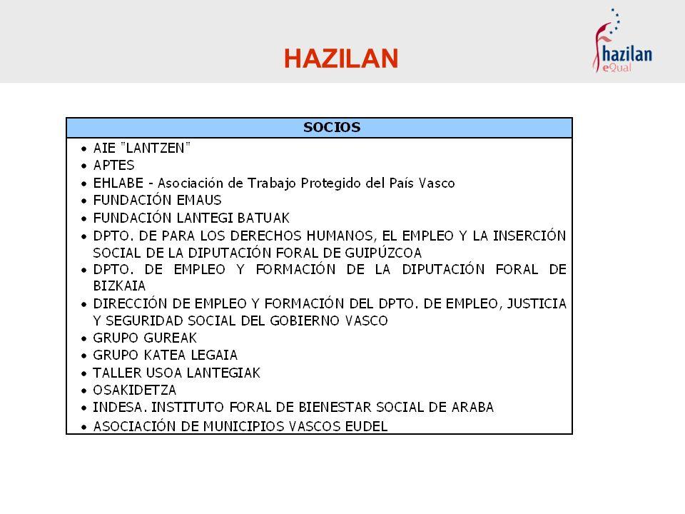 HAZILAN