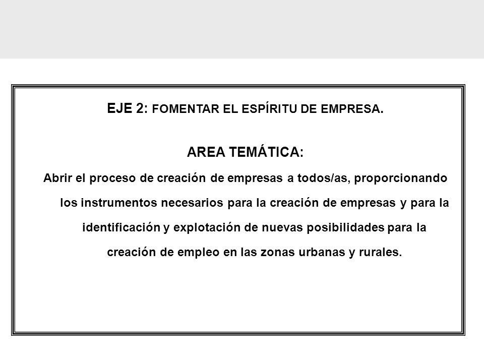 EJE 2: FOMENTAR EL ESPÍRITU DE EMPRESA. AREA TEMÁTICA: Abrir el proceso de creación de empresas a todos/as, proporcionando los instrumentos necesarios