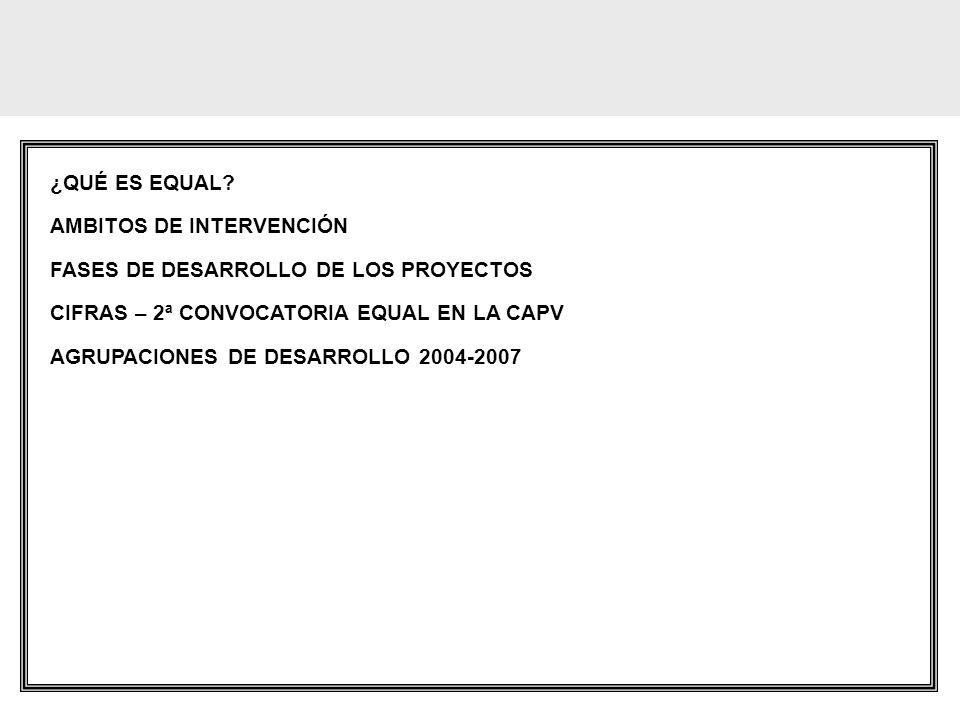 ¿QUÉ ES EQUAL? AMBITOS DE INTERVENCIÓN FASES DE DESARROLLO DE LOS PROYECTOS CIFRAS – 2ª CONVOCATORIA EQUAL EN LA CAPV AGRUPACIONES DE DESARROLLO 2004-