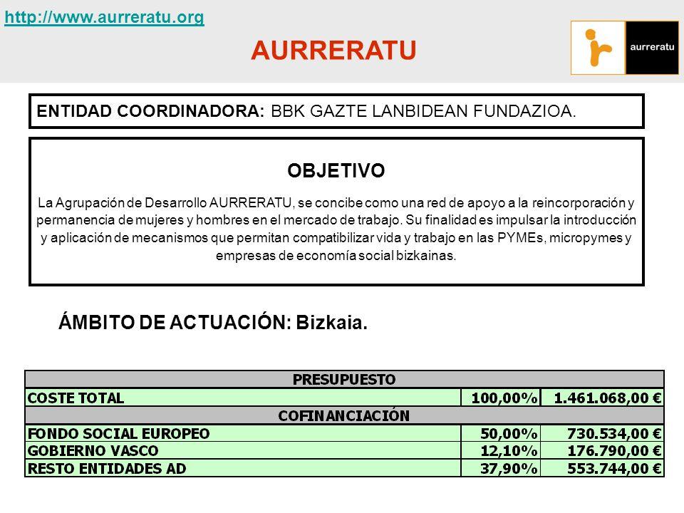 AURRERATU ENTIDAD COORDINADORA: BBK GAZTE LANBIDEAN FUNDAZIOA. OBJETIVO La Agrupación de Desarrollo AURRERATU, se concibe como una red de apoyo a la r