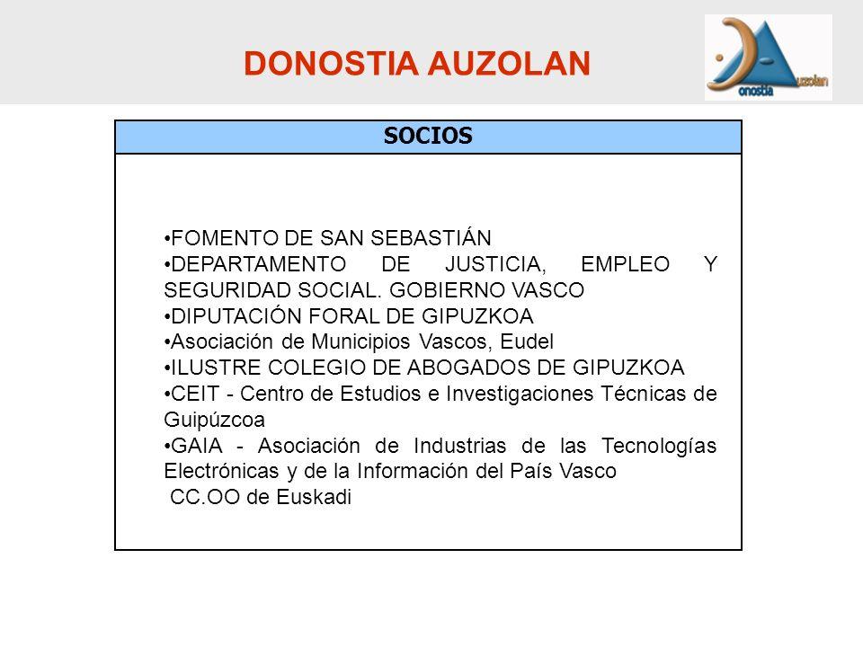 DONOSTIA AUZOLAN SOCIOS FOMENTO DE SAN SEBASTIÁN DEPARTAMENTO DE JUSTICIA, EMPLEO Y SEGURIDAD SOCIAL. GOBIERNO VASCO DIPUTACIÓN FORAL DE GIPUZKOA Asoc
