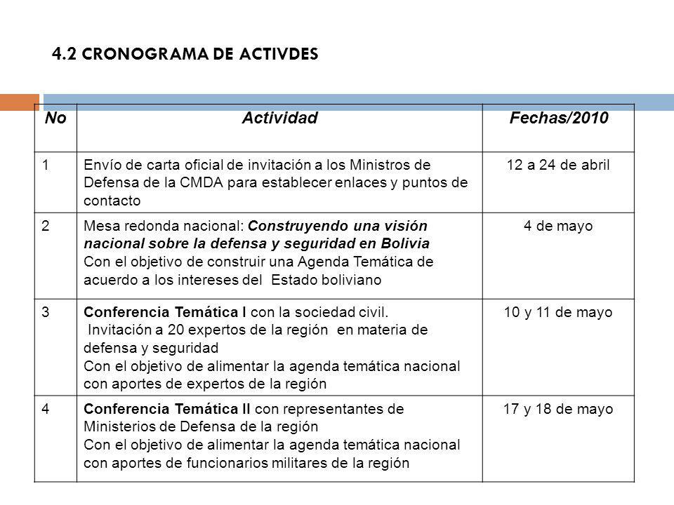 4.2 CRONOGRAMA DE ACTIVDES NoActividadFechas/2010 1Envío de carta oficial de invitación a los Ministros de Defensa de la CMDA para establecer enlaces y puntos de contacto 12 a 24 de abril 2Mesa redonda nacional: Construyendo una visión nacional sobre la defensa y seguridad en Bolivia Con el objetivo de construir una Agenda Temática de acuerdo a los intereses del Estado boliviano 4 de mayo 3Conferencia Temática I con la sociedad civil.
