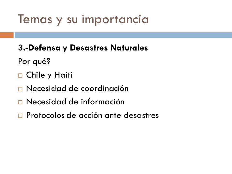 Temas y su importancia 3.-Defensa y Desastres Naturales Por qué.