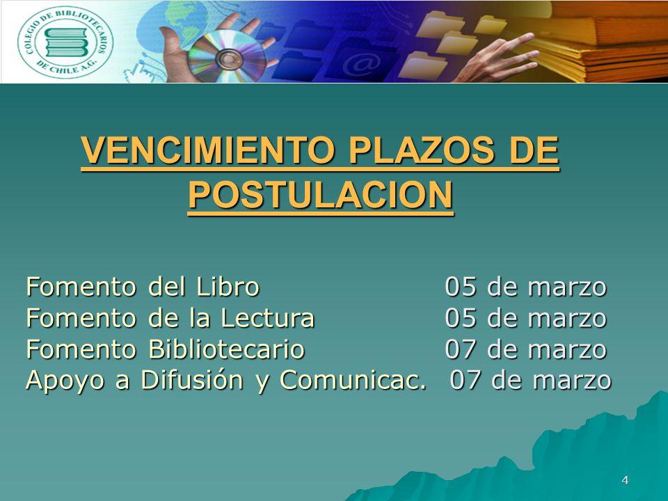 4 VENCIMIENTO PLAZOS DE POSTULACION Fomento del Libro 05 de marzo Fomento de la Lectura 05 de marzo Fomento Bibliotecario 07 de marzo Apoyo a Difusión y Comunicac.