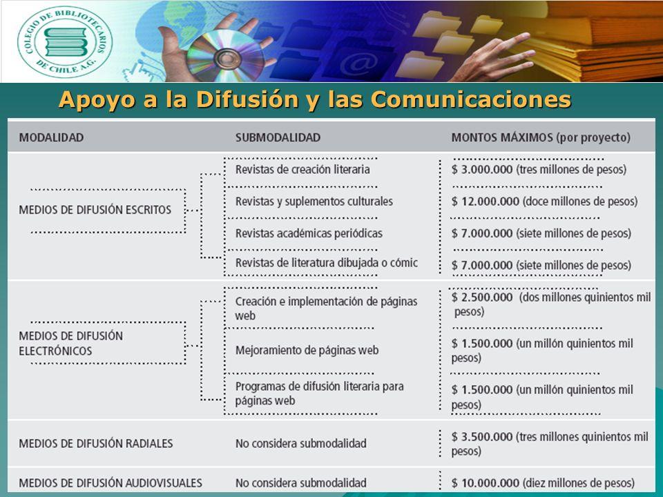 Apoyo a la Difusión y las Comunicaciones