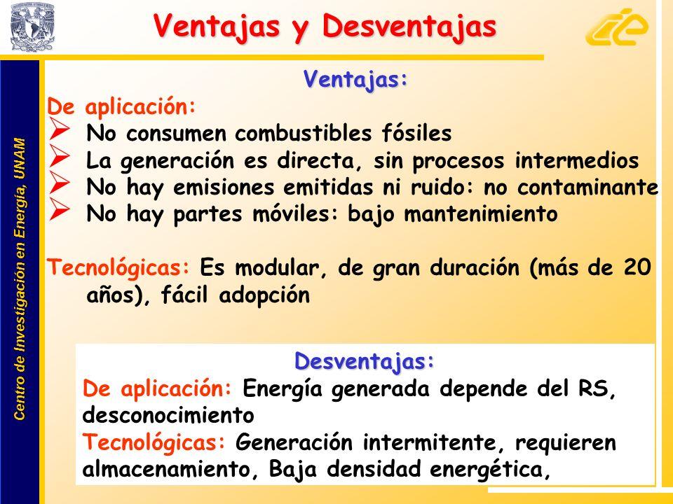 Centro de Investigación en Energía, UNAM Centro de Investigación en Energía, UNAM 15 www.cie.unam.mx Consecuencia del fomento (2007) Fuente: David E.