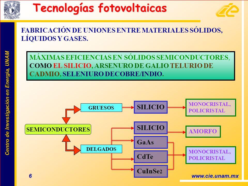 Centro de Investigación en Energía, UNAM Centro de Investigación en Energía, UNAM 7 www.cie.unam.mx Si- Monocristalino12-24 % Si-Policristalino11-17 % Si-Amorfo6-13 % CdTe CuInSe2 7-16 % 10-18 % Eficiencia en las celdas solares El concepto de EFICIENCIA POTENCIA ENTRADA CELDA SOLAR POTENCIA SALIDA = Ps / Pi
