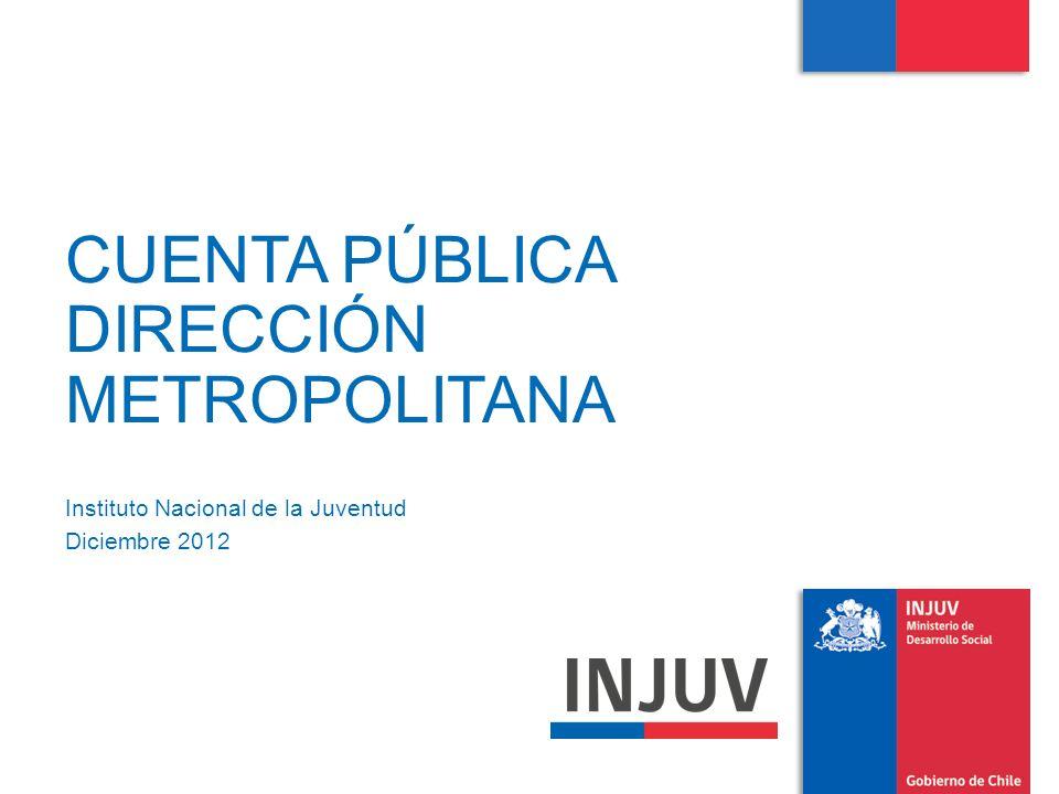 CUENTA PÚBLICA DIRECCIÓN METROPOLITANA Instituto Nacional de la Juventud Diciembre 2012