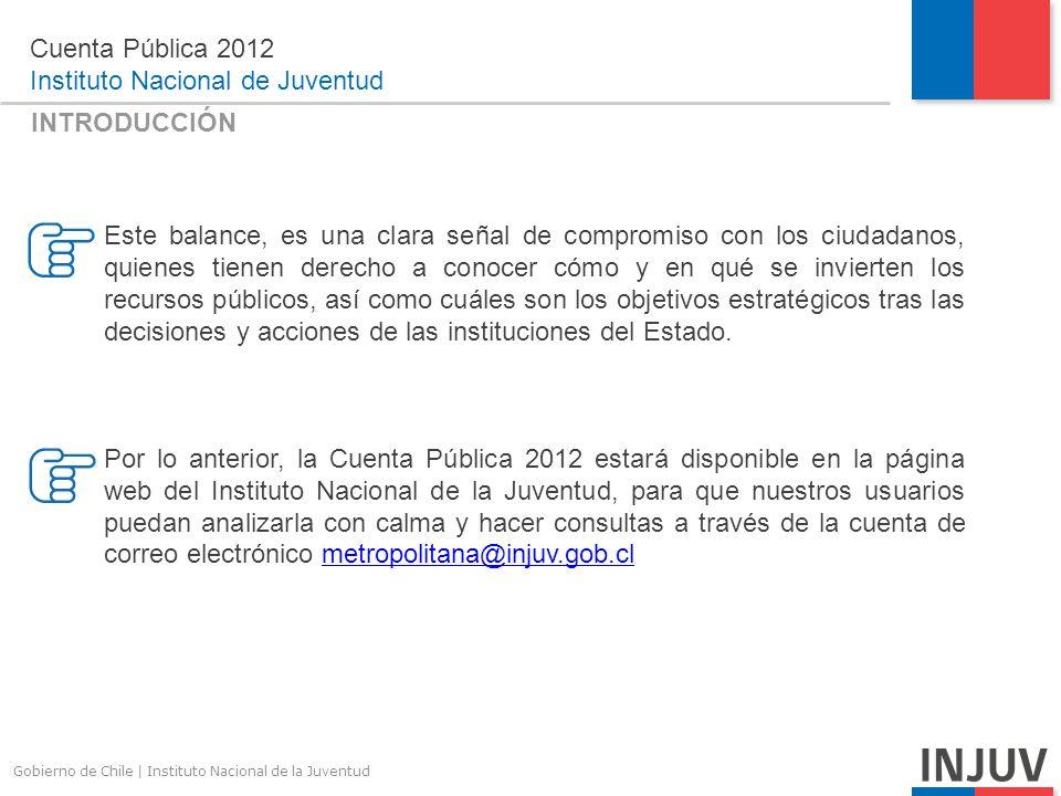 Gobierno de Chile | Instituto Nacional de la Juventud ÍNDICE 1.