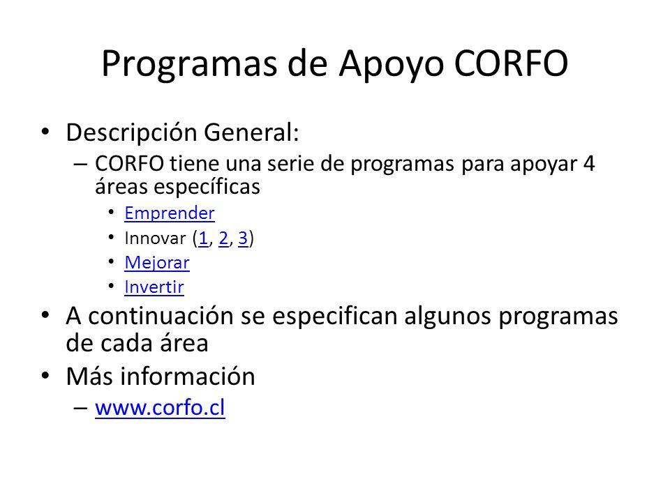 Programas de Apoyo CORFO Descripción General: – CORFO tiene una serie de programas para apoyar 4 áreas específicas Emprender Innovar (1, 2, 3)123 Mejo